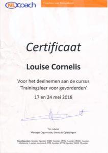 Certificaat voor deelname